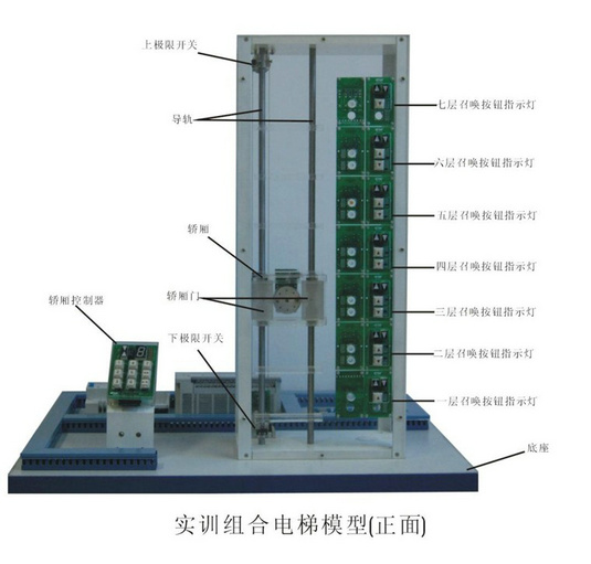 实训组合电梯模型无论从电路到机构,从硬件到软件,均采用了简约的